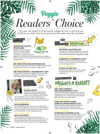 Readers' Choice DPS.indd